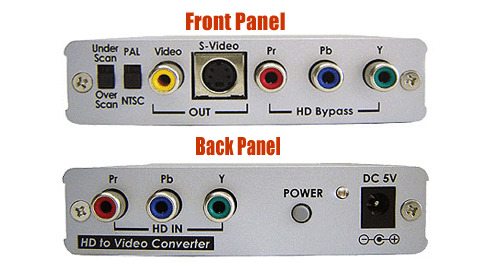 Component Ypbpr Yuv To Composite Rca S Video With