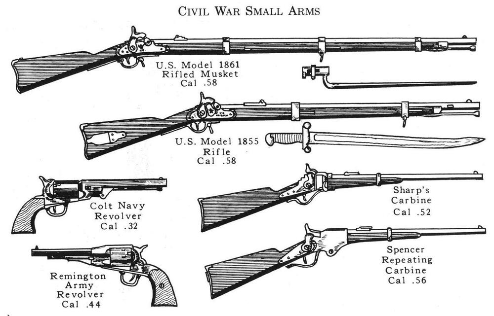 an overview of the weapons used in the history of mankind I introduction  biological-type weapons have been used many times in history   threat to mankind, in the form of genetically engineered pathogens, which.