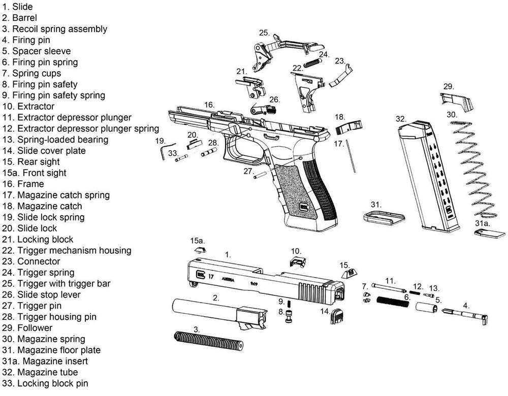 Glock Diagram Glossy Poster Picture Photo Gun Pistol