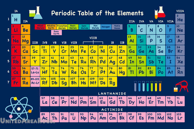 5x8 Rug Educational Periodic Table Of Elements Chemistry