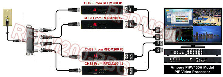 Professional Rf Coax To Hdmi Dvi Demodulator Tv Tuner For
