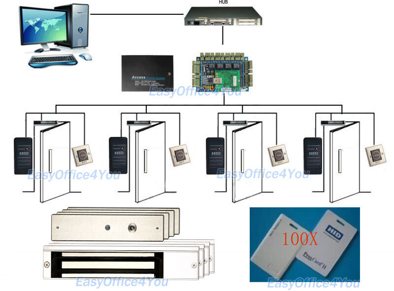 KEYLESS ENTRY SYSTEM ACCESS CONTROL HOME/OFFICE SECURITY ...