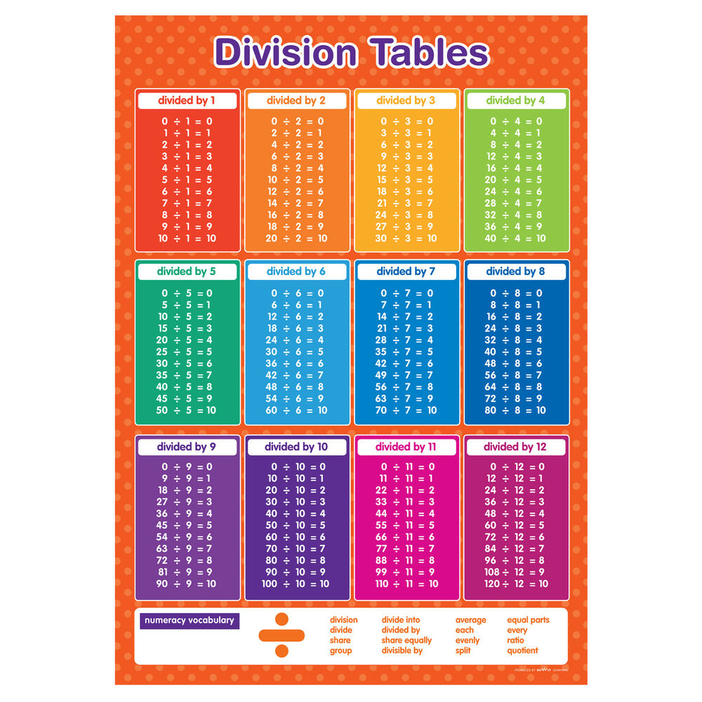 Worksheets Division Table 1-10 Chart educational poster division table ebay