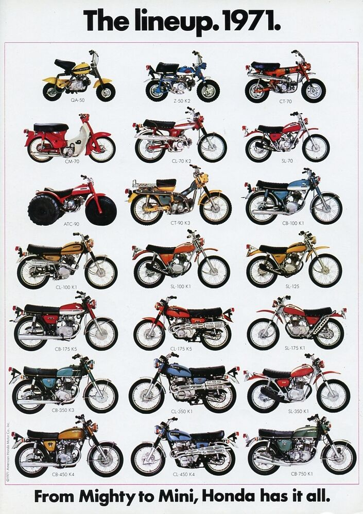 Best Classic Motorcycle To Buy