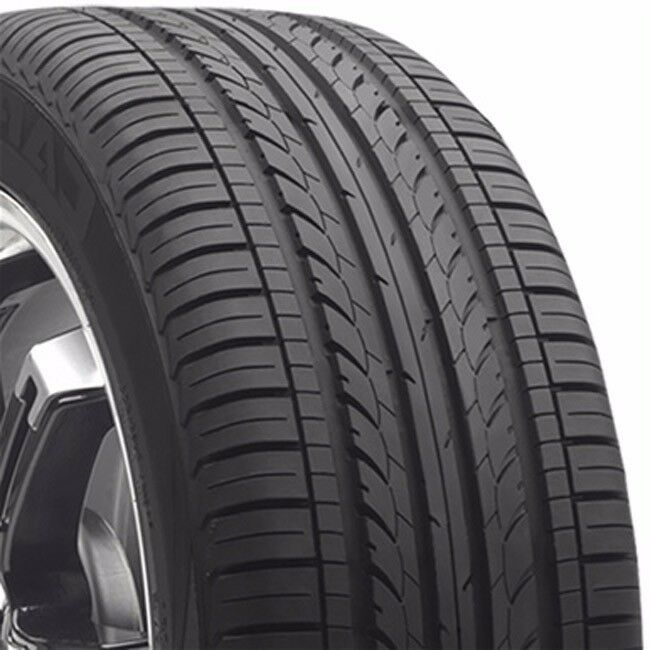 high performance tires executive brief Automotive high performance tires market generated revenue of $2954 billion in  2016 and is anticipated to contribute $7822 billion by 2025  report summary.