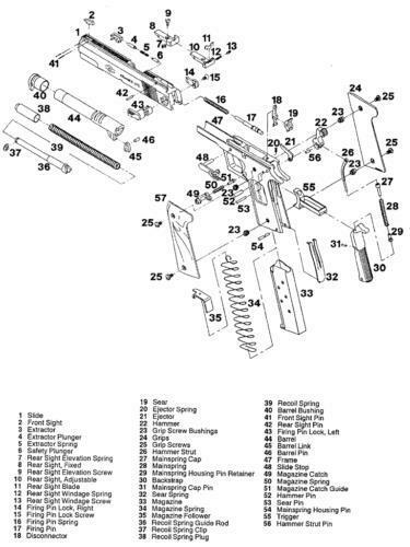 Cool 1911 Colt Kimber Pistol Diagram Poster Picture Photo Pistol Parts Wiring Cloud Hisonuggs Outletorg