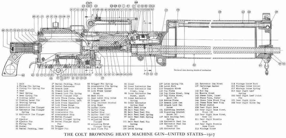 Colt Browning Heavy Machine Gun 1917 Diagram Schematic