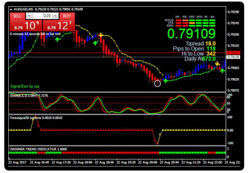 Best forex broker for algo trading