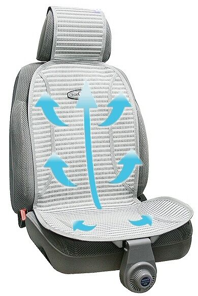 cool air breathing car seat cover with 12v cooling fan enjoy your summer cool ebay. Black Bedroom Furniture Sets. Home Design Ideas