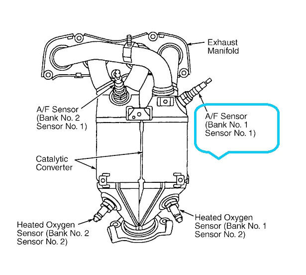 2003 Honda Accord Oxygen Sensor Location besides Watch together with 2006 Mitsubishi Endeavor Exhaust Diagram further 160811 Why Might Catalytic Converter Monitor Not Ready Ca Mog Test together with 719161 P N For Bank1 Sensor 1 Oxygen Sensor 08 Rx350 2. on toyota rav4 o2 sensor location