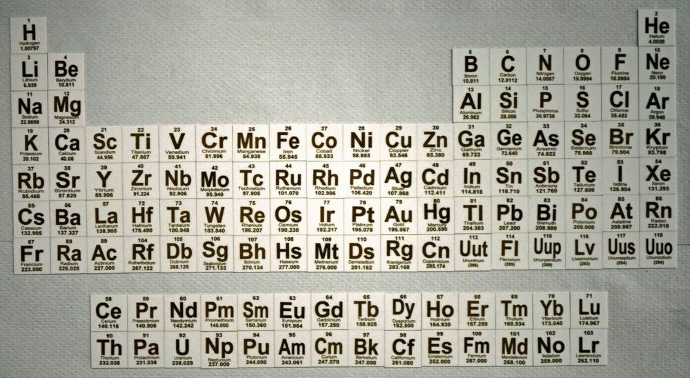 Complete periodic table pack of 118 eternal element for 118 elements of the periodic table