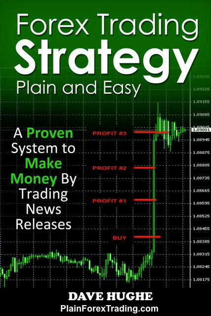 Fx systematic trading strategies