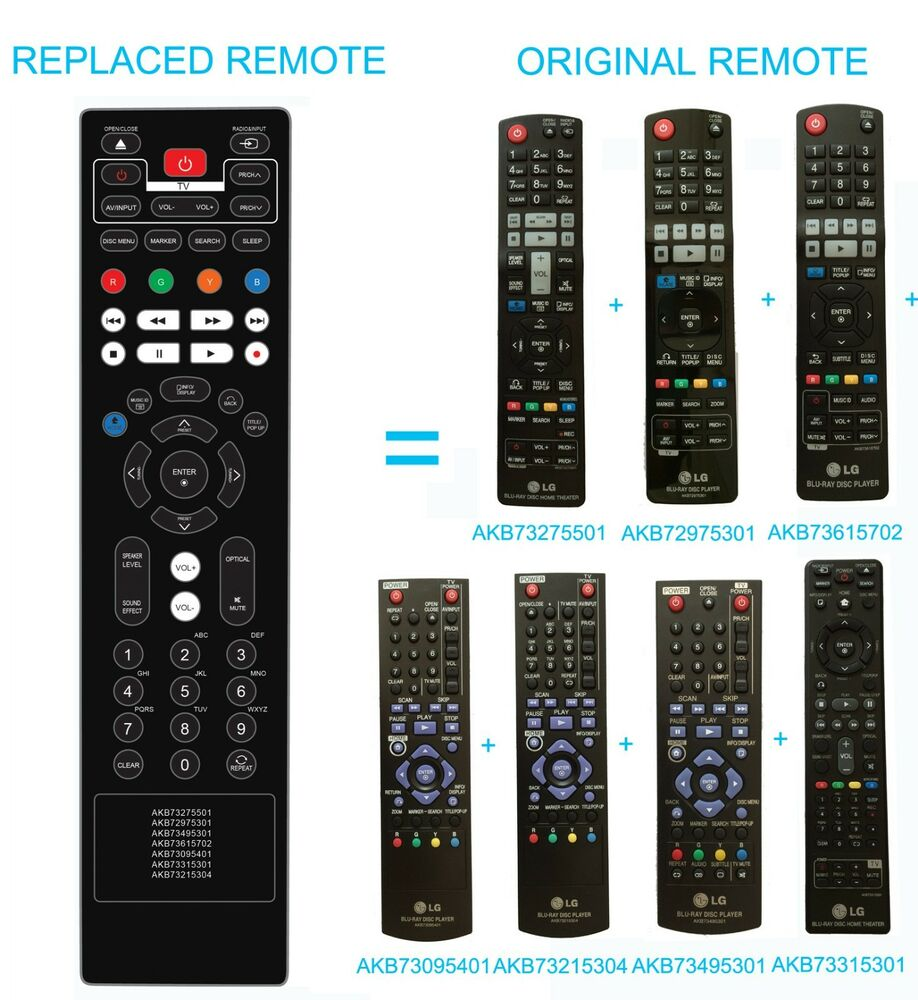 new blu ray disc dvd home theater 7in1 remote akb73495301 for lg tv bd650 bd660 ebay. Black Bedroom Furniture Sets. Home Design Ideas