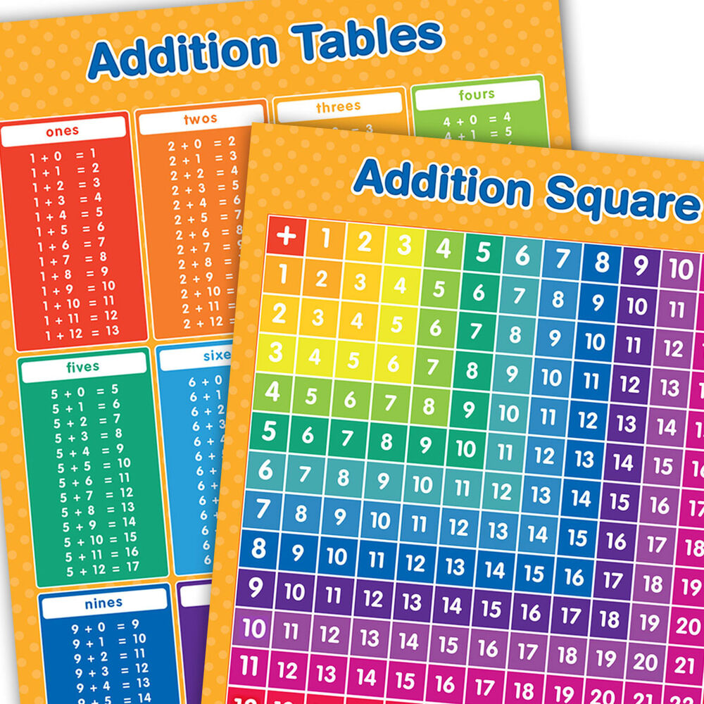A3 Addition Square Tables Posters Maths Educational