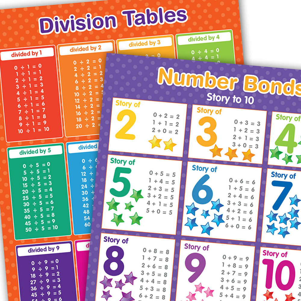 A3 Division Tables Number Bonds Poster Maths Educational