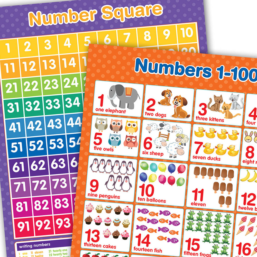 A3 Numbers 1 100 Amp Number Square Poster Maths Educational