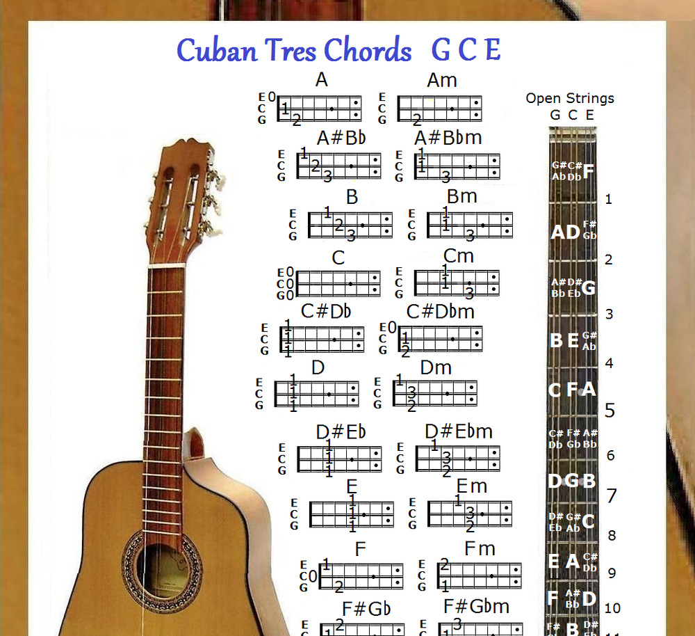 cuban tres chords chart gce note locator small chart ebay. Black Bedroom Furniture Sets. Home Design Ideas