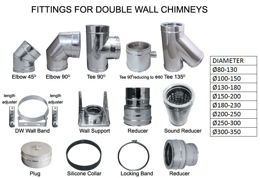 Chimney Flue Liner Reducer Double Wall Stainless Steel
