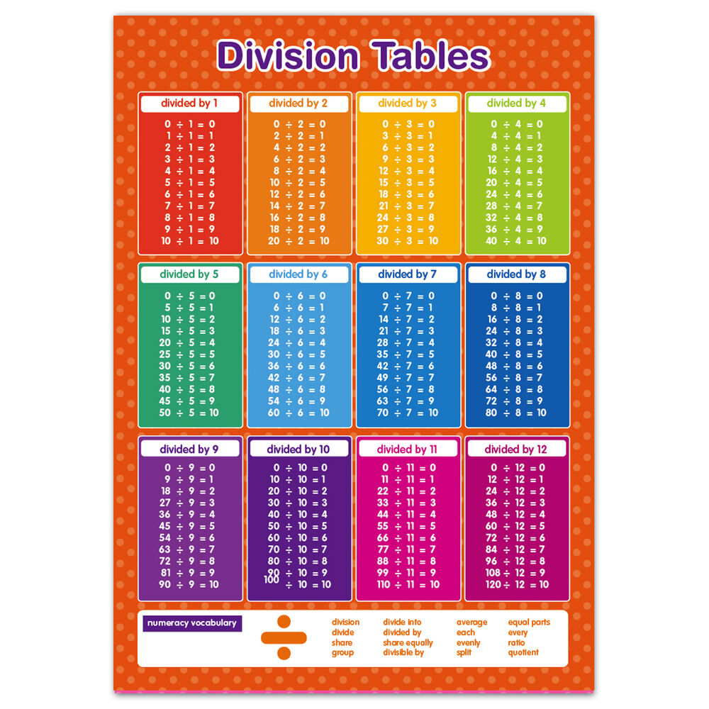 This is a photo of Gratifying Division Tables Printable