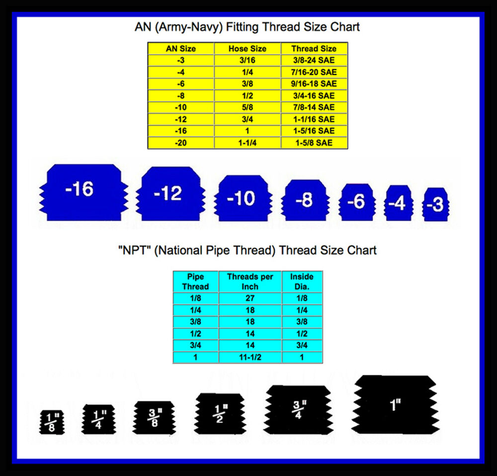 Details About An Army Navy Ings Npt National Pipe Thread Sizes Tool Box Magnet