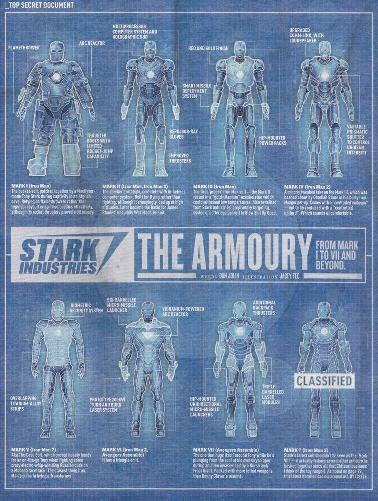 Ironman stark industries the armory blueprint poster for Blueprint sizes