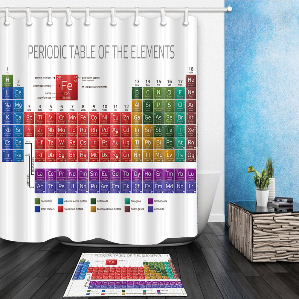 Periodic Table Of Elements Shower Curtain & Flannel Bath