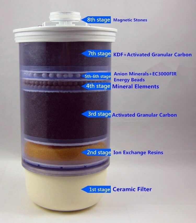 Cosway Hexagon Water Systems 8 Stage Filtration