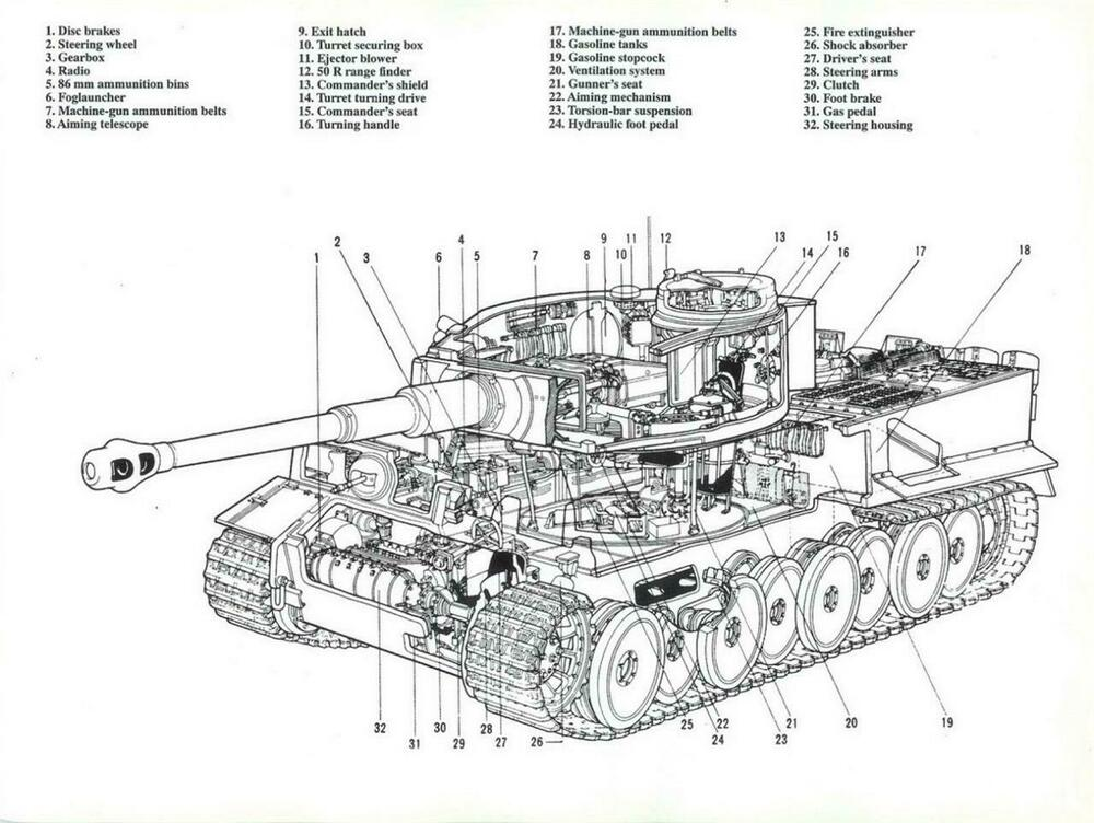 Tiger Battle Tank Diagram Glossy Poster Picture Photo Part Schematic German 3275