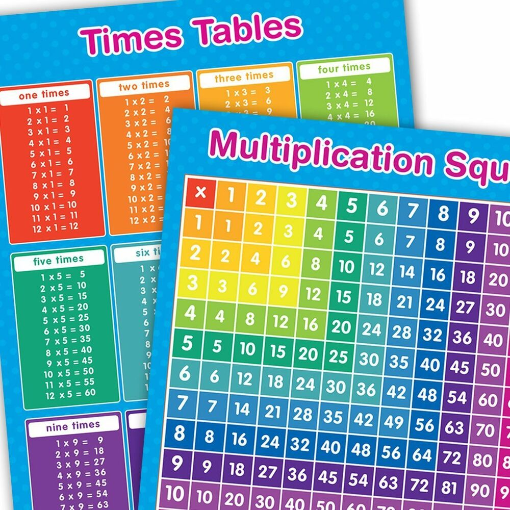 a3 times table  u0026 multiplication square posters maths
