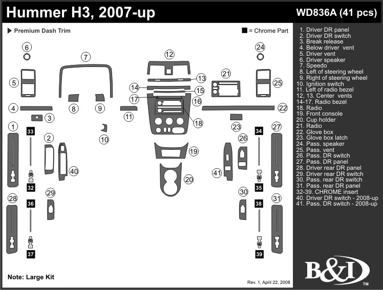 hummer h3 2007 2008 2009 2010 2011 dash trim kit a
