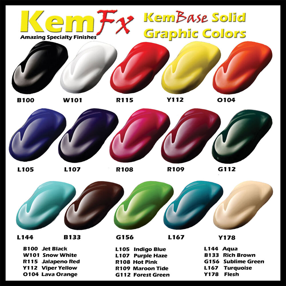 Custom Basecoat Clearcoat Motorcycle Paint Kit