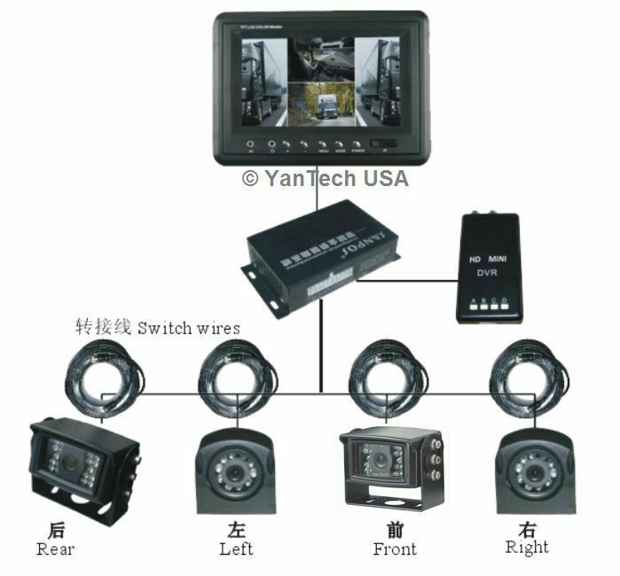 "7"" QUAD Monitor Rear View Back up Camera System-RV Truck ..."