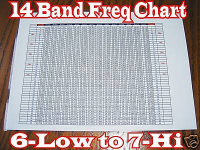 Cb Amateur Ham Radio Frequency Chart 14 Band 24 265mhz To 30 555