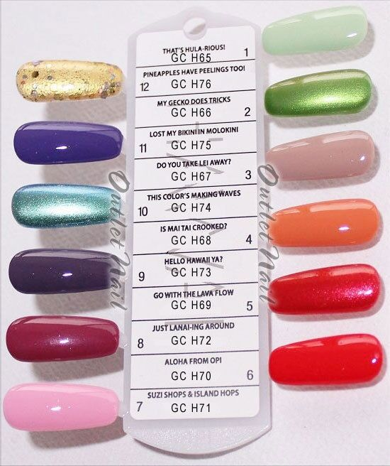 Summer 2015 Nail Colours: OPI Soak-Off GelColor HAWAII COLLECTION Spring Summer 2015