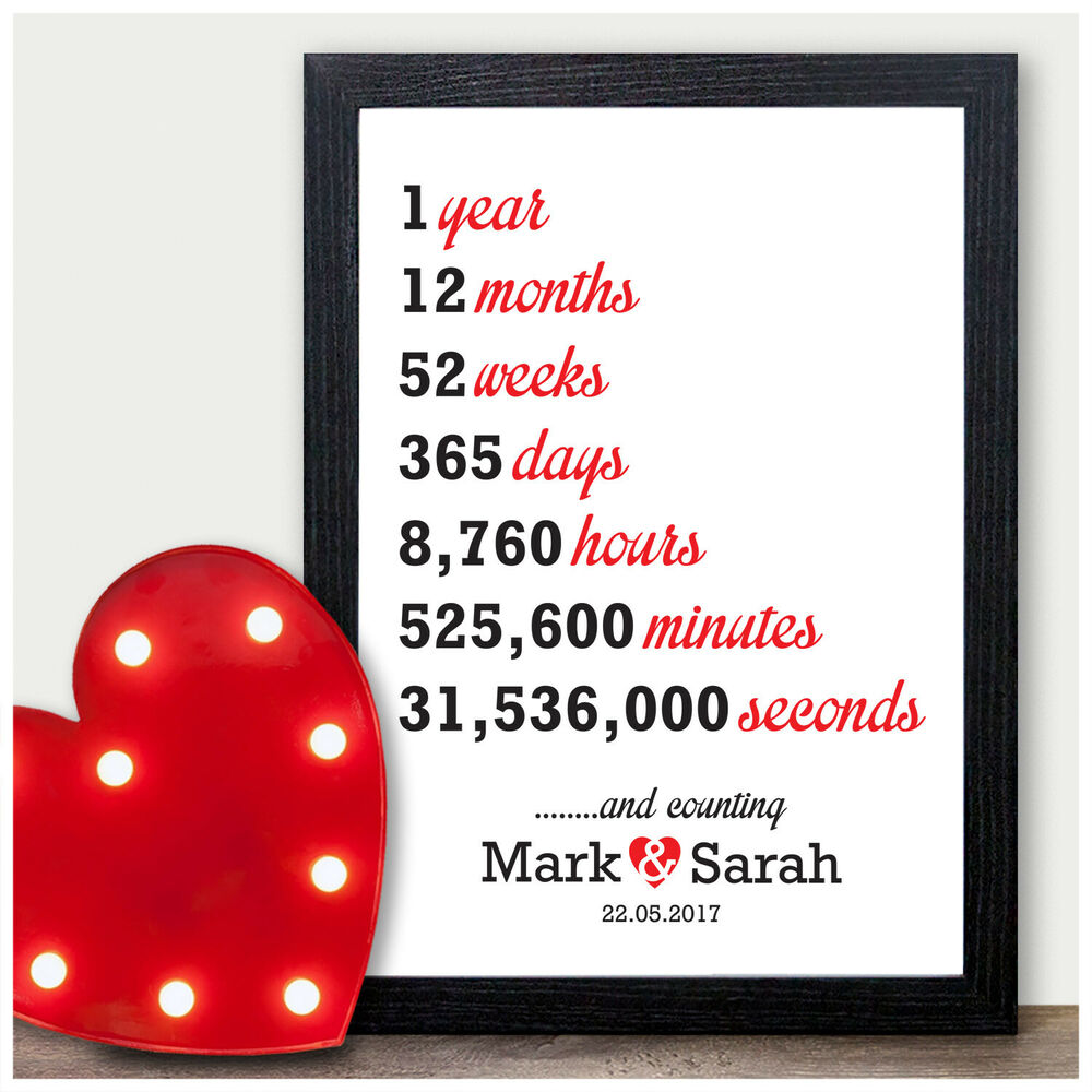 St wedding personalised anniversary gifts first