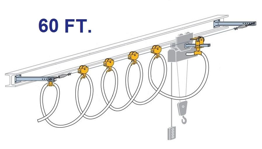 conductix round cable stretch wire festoon kit  60 foot