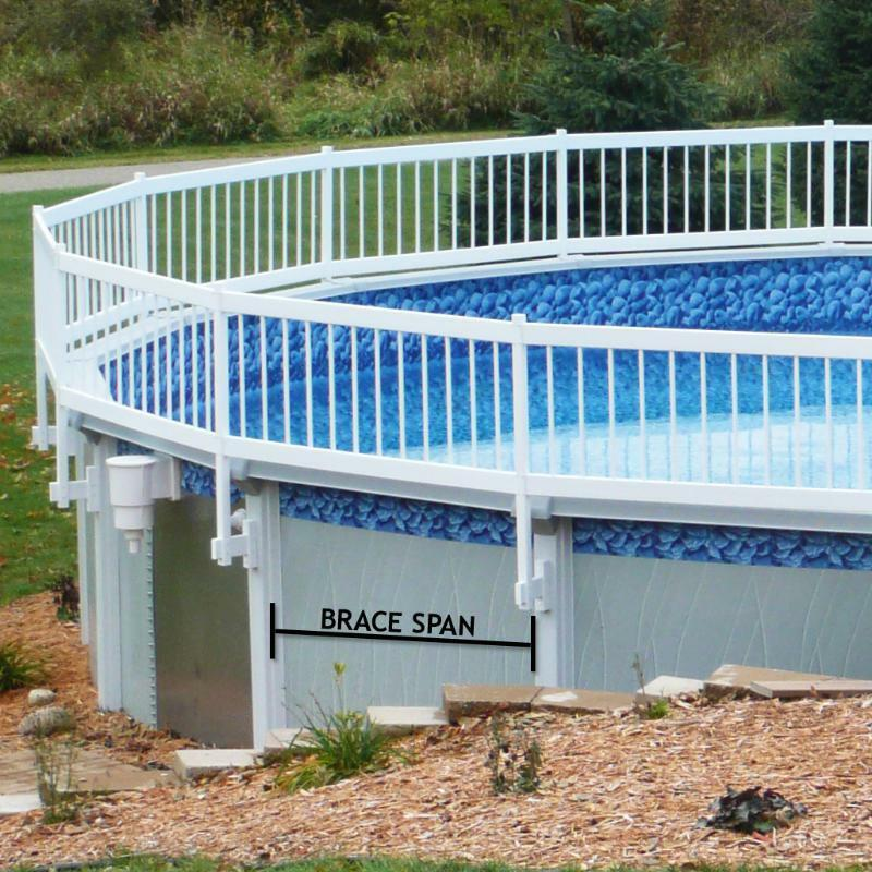Above ground swimming aluminum white pool safety fence kit a 8 spans ebay - Swimming pool fencing options consider ...