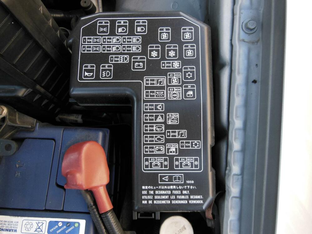 mitsubishi magna fuse box in engine bay, th-tj,3.5 ltr, petrol, auto 03/99-07/03 | ebay 2001 jeep tj fuse box diagram tj fuse box