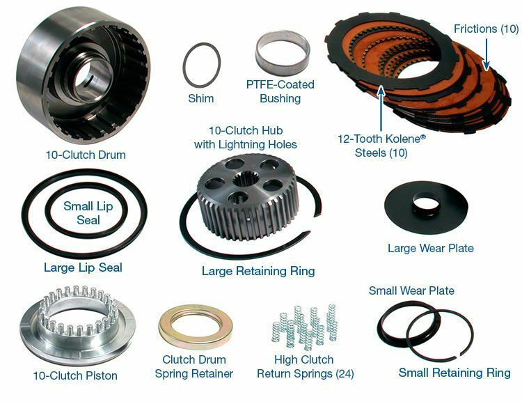 powerglide clutch diagram powerglide governor diagram chevy gm aluminum powerglide sonnax 28756-01k 10-friction ... #1