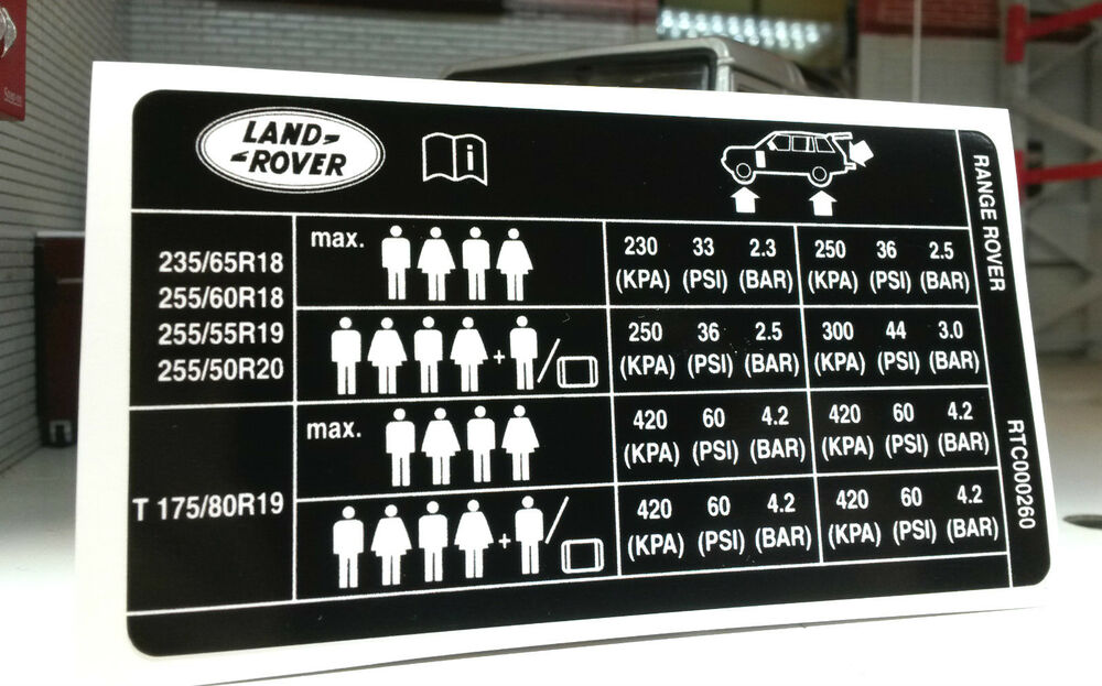 Land Range Rover L322 Tyre Pressure Loading Info Decal