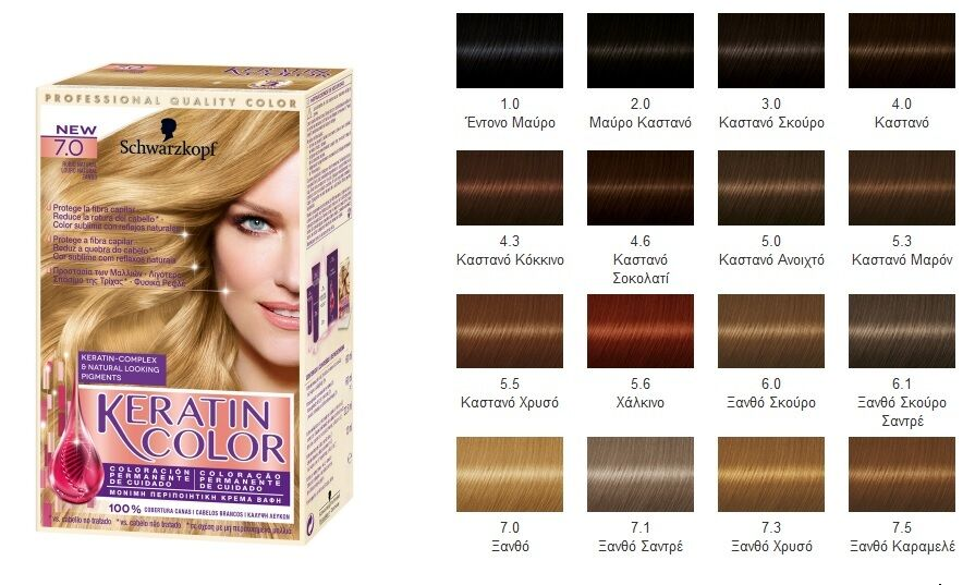 Schwarzkopf Keratin Color Professional Quality Permanent
