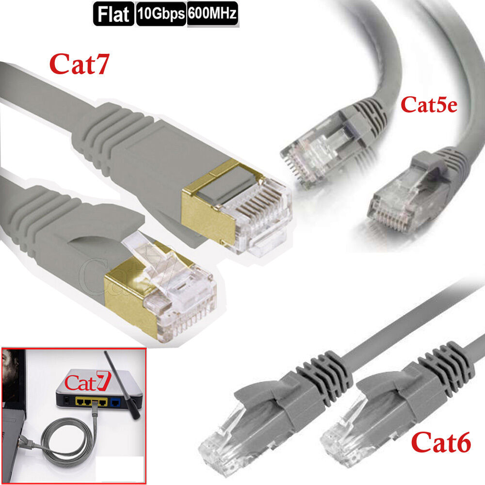Rj45 Cat5e Cat6 Flat Cat7 Ethernet Cable Network Lan Patch Lead Grey Wiring On Home Cables 30m 1m 5m Lot Ebay