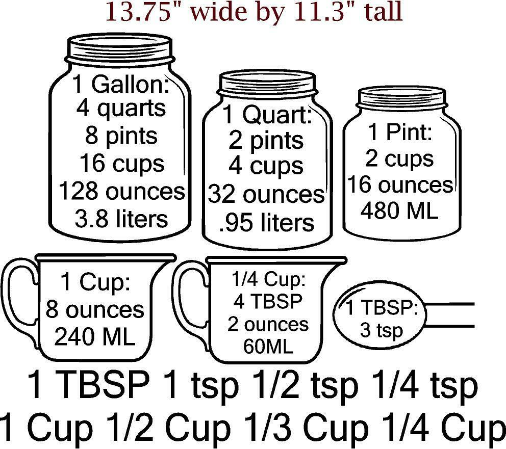 Measuring cup conversion decals for cupboards cup tsp tbsp ml measuring cup conversion decals for cupboards cup tsp tbsp ml liters gallons ebay nvjuhfo Gallery