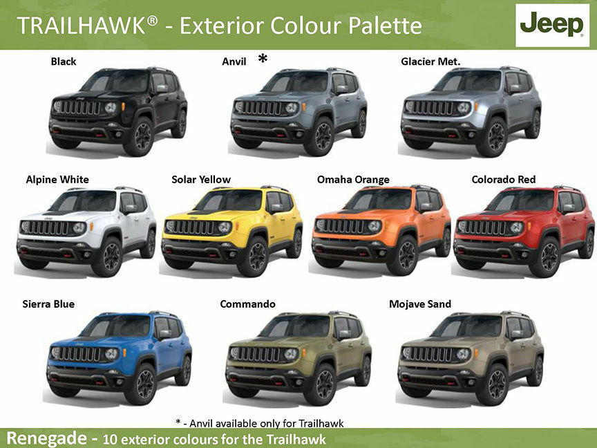 JEEP RENEGADE MOJAVE SAND 30ML TOUCH UP PAINT BODYSHOP ...