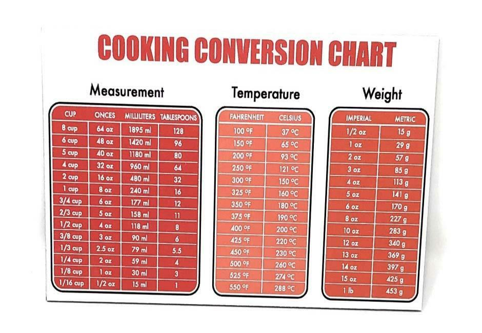 Details About Cooking Conversion Chart Measurement Temp Weight 7x5 In Door Magnet
