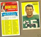 1970- 71 TOPPS BASKETBALL CHECKLIST # 101 UNMARKED
