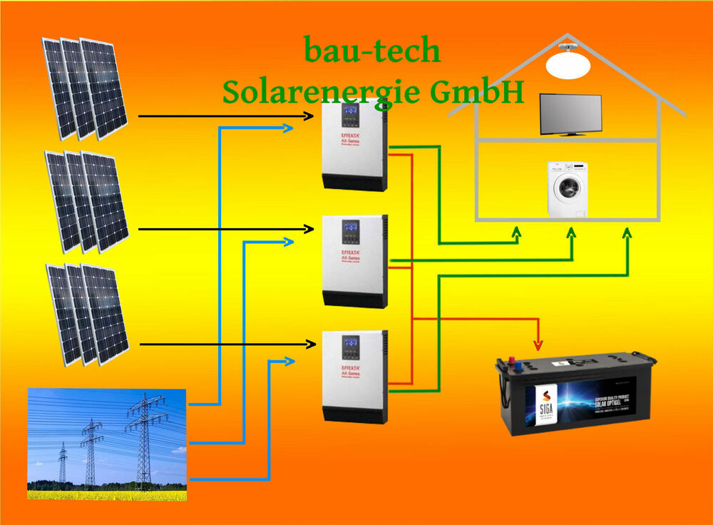 3000watt solaranlage hybrid set 3 phasig mit batterie speicher eigenverbrauch ebay. Black Bedroom Furniture Sets. Home Design Ideas