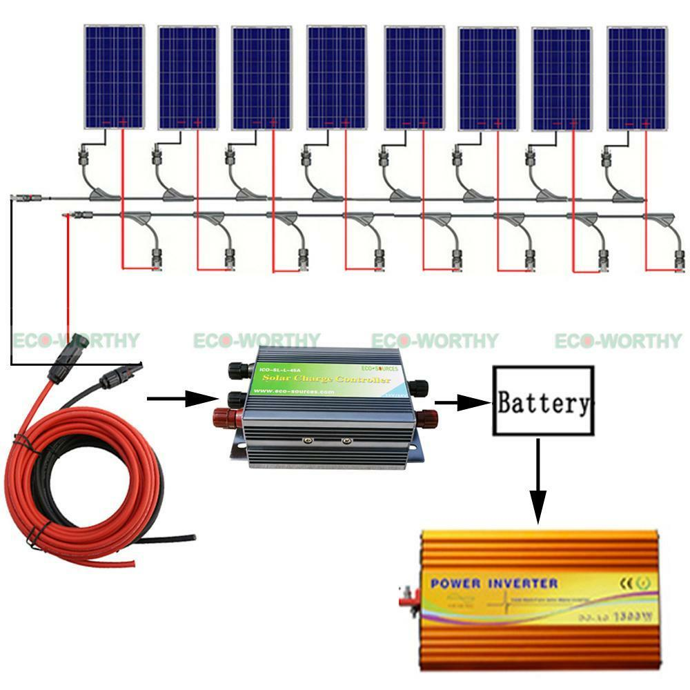 800w solar panel kits 8 100w solar panel with 3kw. Black Bedroom Furniture Sets. Home Design Ideas