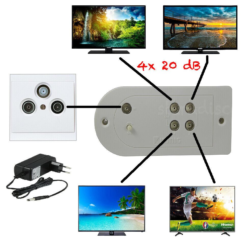 kabel tv dvb c t2 verst rker 4 ausg nge unitymedia kabelanschluss splitter hdtv ebay. Black Bedroom Furniture Sets. Home Design Ideas