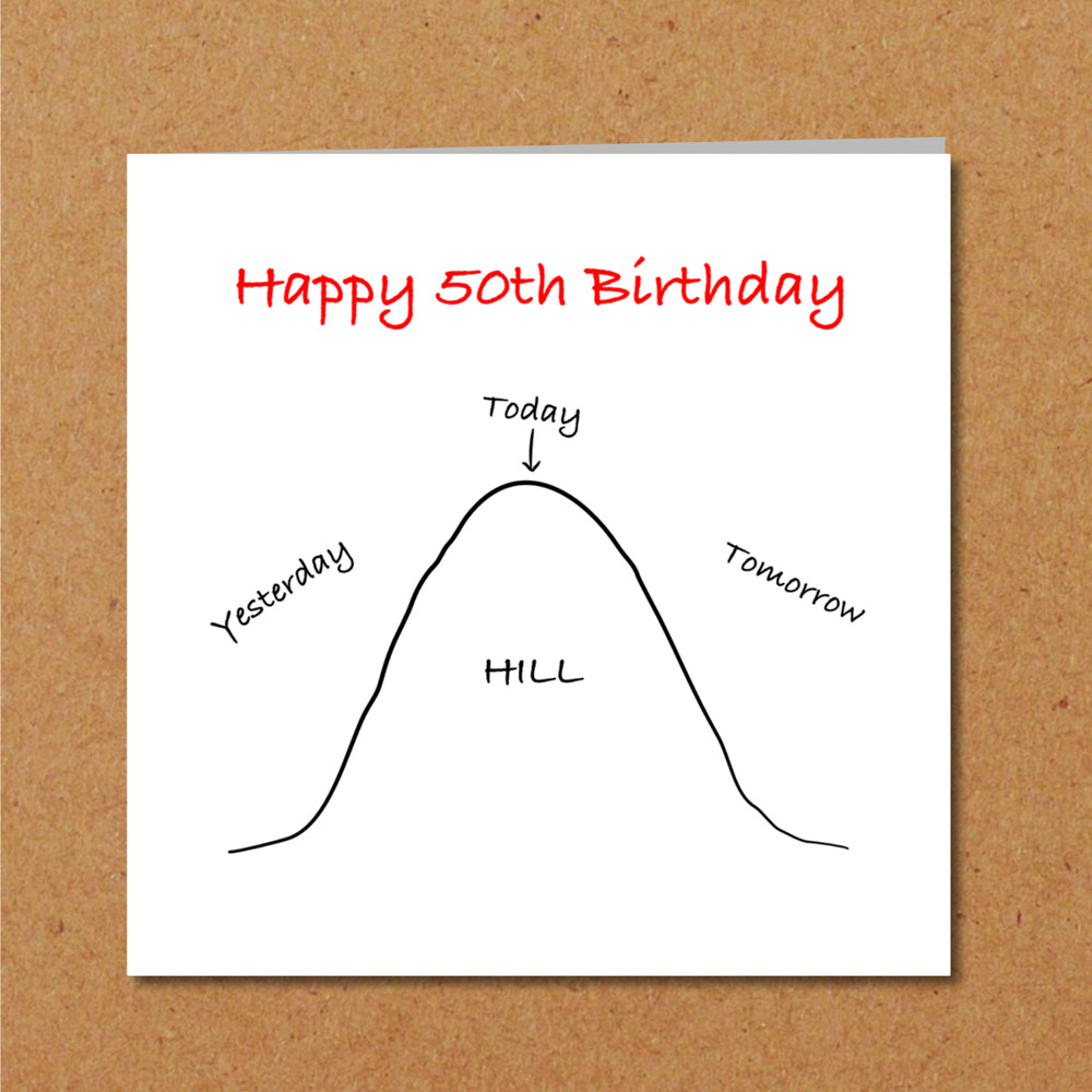 Details About Funny 50th Birthday Card Family Friends Humorous Cheeky Fifty Fiftieth Fun B22